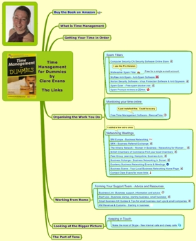 time management for dummies hyperlinks links to applications and web pages mentioned in the text
